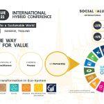 2021社會價值國際年會海報